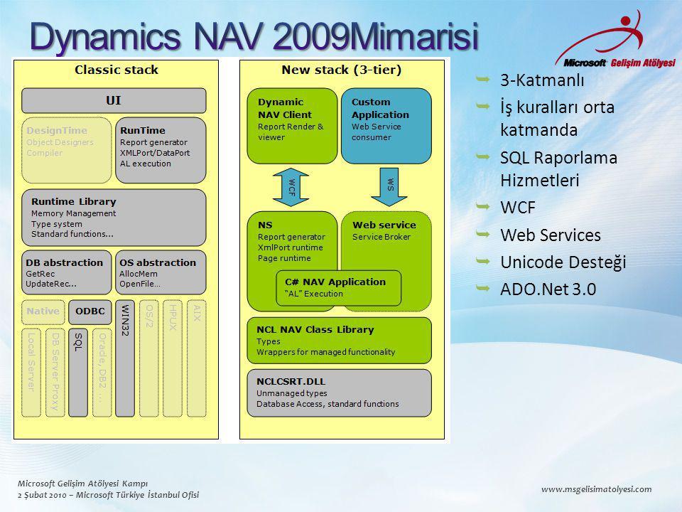 Microsoft Gelişim Atölyesi Kampı 2 Şubat 2010 – Microsoft Türkiye İstanbul Ofisi www.msgelisimatolyesi.com  3-Katmanlı  İş kuralları orta katmanda  SQL Raporlama Hizmetleri  WCF  Web Services  Unicode Desteği  ADO.Net 3.0