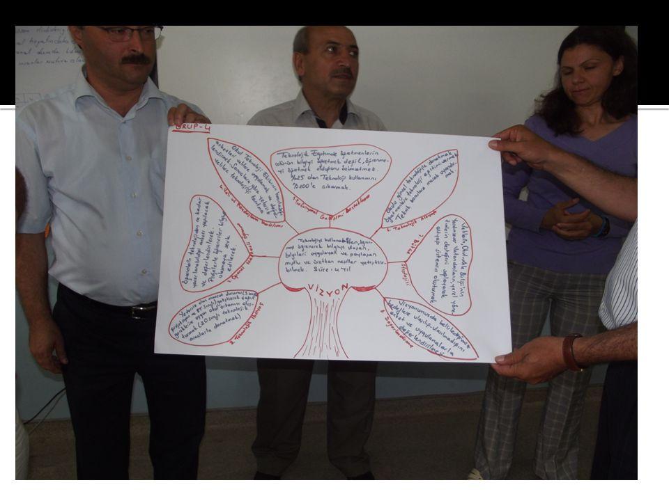  Muğla-Köyceğiz Eğitim Liderlerinin hazırlamış olduğu Okul Teknoloji Planları ve bu planlara uygun olarak hazırladıkları örnek eylem planı çalışmaları…