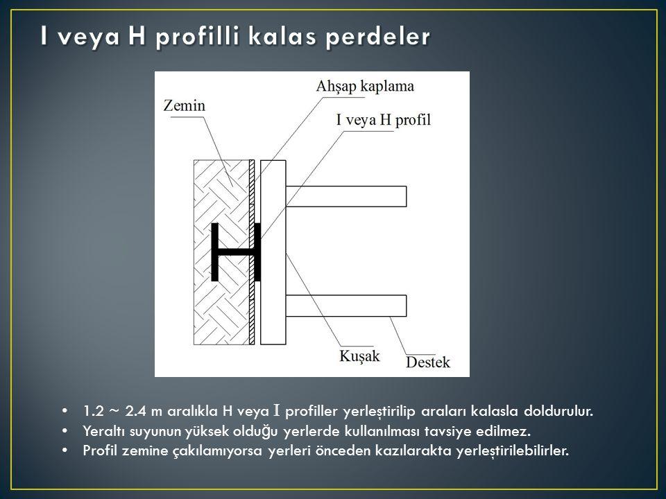 1.2 ~ 2.4 m aralıkla H veya I profiller yerleştirilip araları kalasla doldurulur. Yeraltı suyunun yüksek oldu ğ u yerlerde kullanılması tavsiye edilme