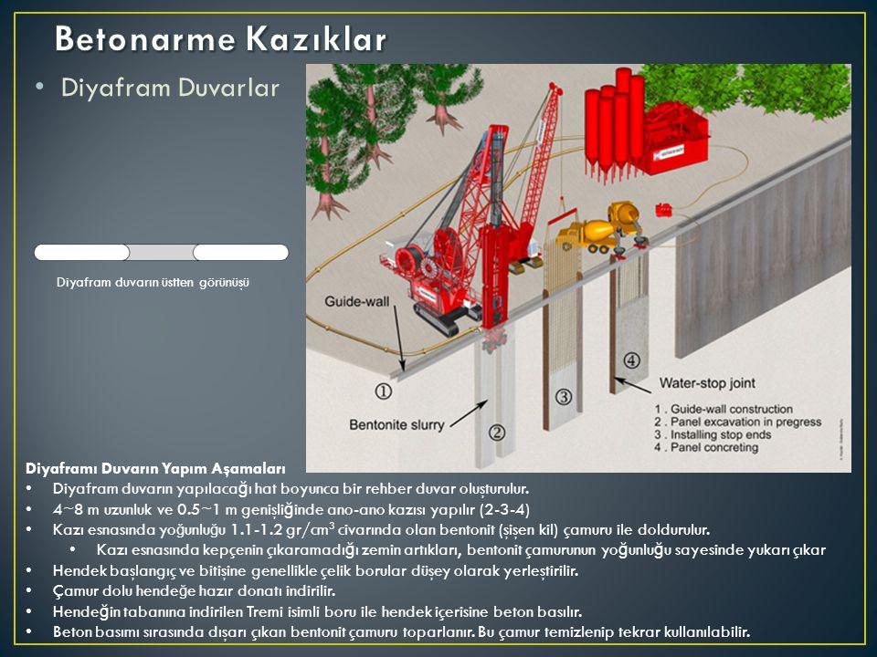 Diyafram Duvarlar Diyaframı Duvarın Yapım Aşamaları Diyafram duvarın yapılaca ğ ı hat boyunca bir rehber duvar oluşturulur. 4~8 m uzunluk ve 0.5~1 m g