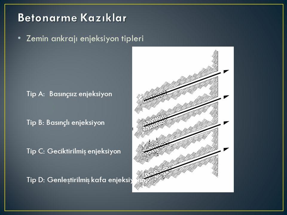 Zemin ankrajı enjeksiyon tipleri Tip A: Basınçsız enjeksiyon Tip B: Basınçlı enjeksiyon Tip C: Geciktirilmiş enjeksiyon Tip D: Genleştirilmiş kafa enj