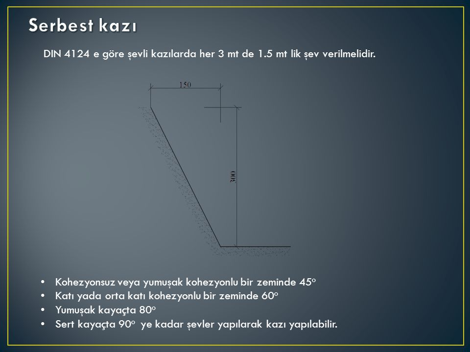 DIN 4124 e göre şevli kazılarda her 3 mt de 1.5 mt lik şev verilmelidir. Kohezyonsuz veya yumuşak kohezyonlu bir zeminde 45 o Katı yada orta katı kohe