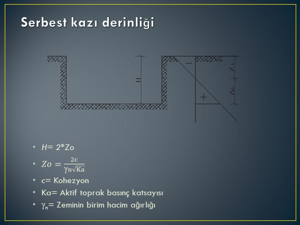 Birand, Altay, Duvarlar, Teknik Yayınevi, Ankara 2006 Bowles, J.