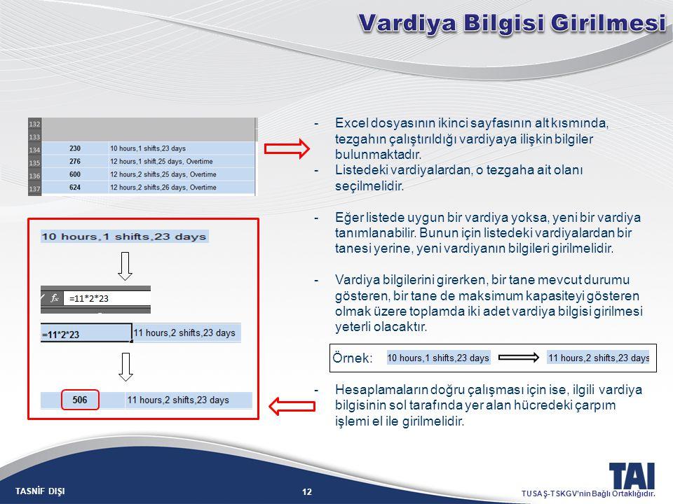 12 TASNİF DIŞI TUSAŞ-TSKGV'nin Bağlı Ortaklığıdır. -Excel dosyasının ikinci sayfasının alt kısmında, tezgahın çalıştırıldığı vardiyaya ilişkin bilgile