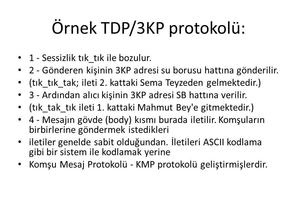 Örnek TDP/3KP protokolü: 1 - Sessizlik tık_tık ile bozulur. 2 - Gönderen kişinin 3KP adresi su borusu hattına gönderilir. (tık_tık_tak; ileti 2. katta