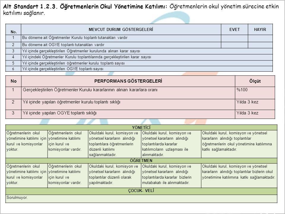 Alt Standart 1.2.3. Öğretmenlerin Okul Yönetimine Katılımı: Öğretmenlerin okul yönetim sürecine etkin katılımı sağlanır. No. MEVCUT DURUM GÖSTERGELERİ