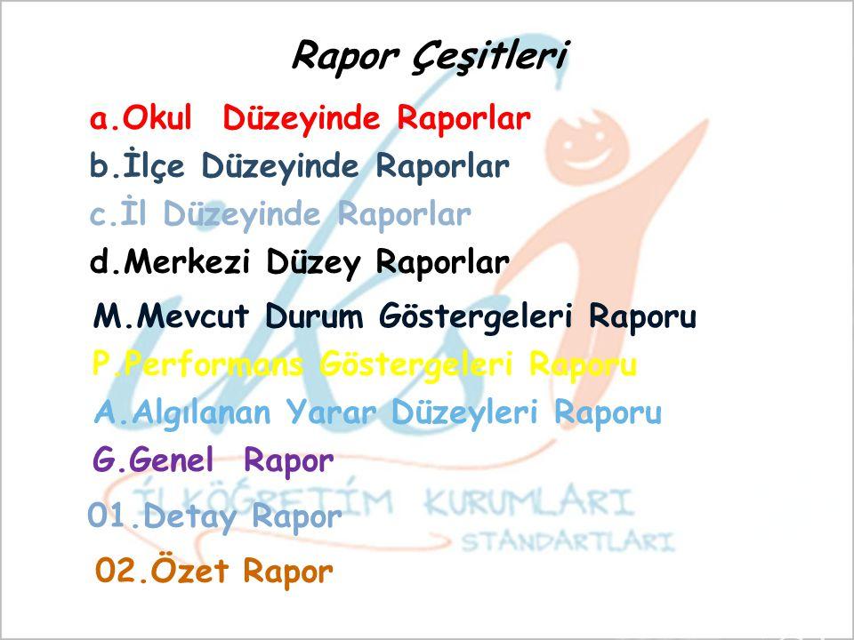 Rapor Çeşitleri a.Okul Düzeyinde Raporlar b.İlçe Düzeyinde Raporlar c.İl Düzeyinde Raporlar d.Merkezi Düzey Raporlar M.Mevcut Durum Göstergeleri Rapor
