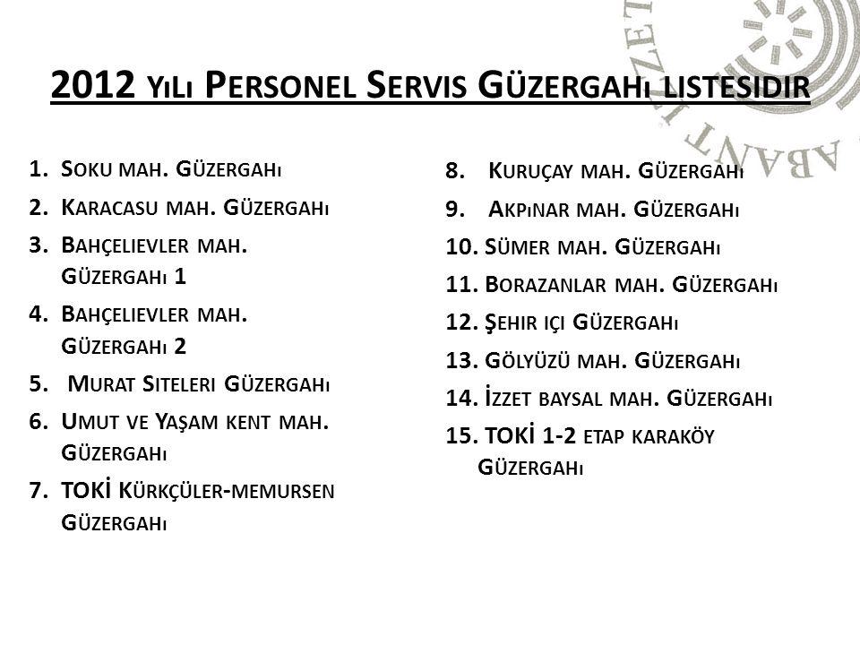 2012 YıLı P ERSONEL S ERVIS G ÜZERGAHı LISTESIDIR 1.