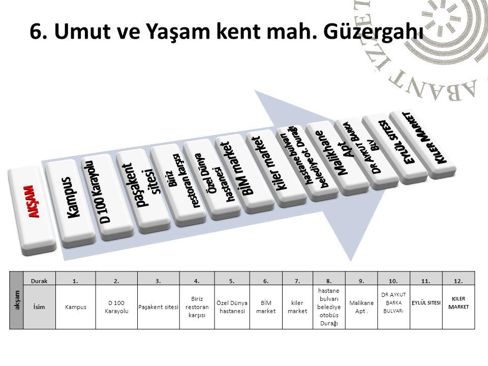 akşam Durak1.2.3.4.5.6.7.8.9.10.11.12.