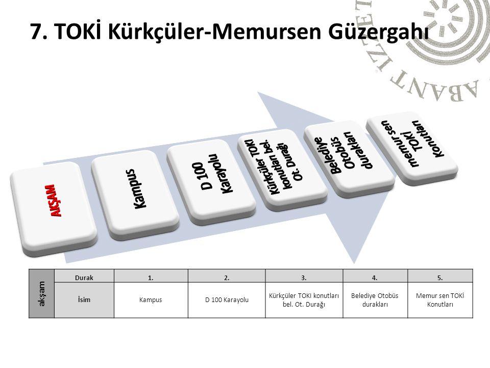 akşam Durak1.2.3.4.5. İsimKampusD 100 Karayolu Kürkçüler TOKI konutları bel.