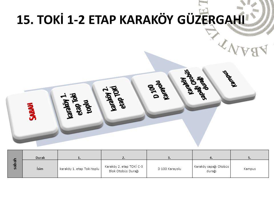 sabah Durak1.2.3.4.5. İsimkaraköy 1. etap Toki toplu Karaköy 2.