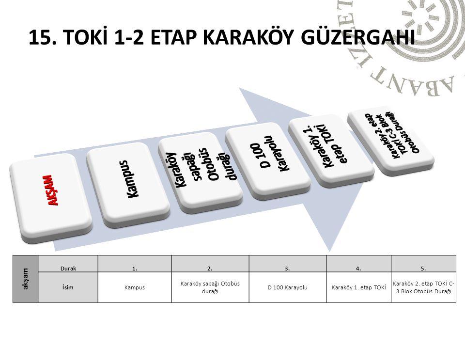 akşam Durak1.2.3.4.5. İsimKampus Karaköy sapağı Otobüs durağı D 100 KarayoluKaraköy 1.