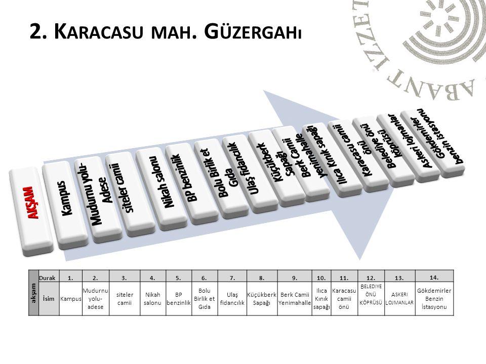 akşam Durak1.2.3.4.5.6.7.8.9.10.11.12.13.14.