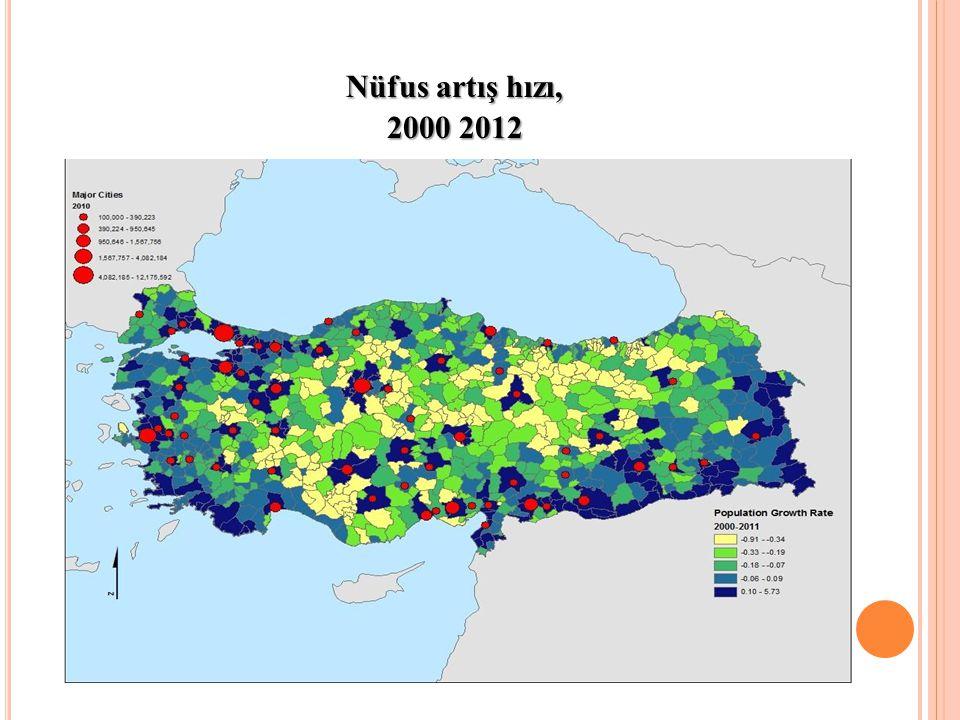 Nüfus artış hızı, 2000 2012 -