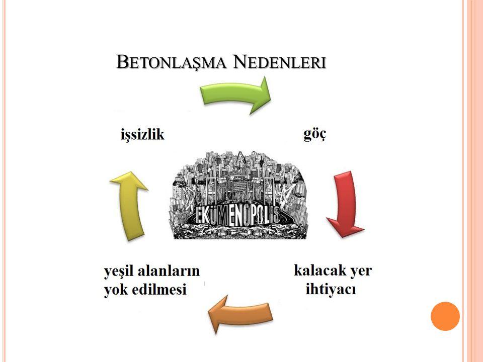 B ETONLAŞMA N EDENLERI