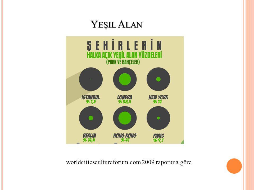 Y EŞIL A LAN worldcitiescultureforum.com 2009 raporuna göre