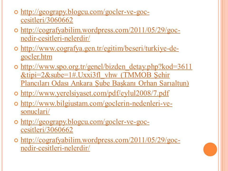 http://geograpy.blogcu.com/gocler-ve-goc- cesitleri/3060662 http://cografyabilim.wordpress.com/2011/05/29/goc- nedir-cesitleri-nelerdir/ http://www.cografya.gen.tr/egitim/beseri/turkiye-de- gocler.htm http://www.spo.org.tr/genel/bizden_detay.php?kod=3611 &tipi=2&sube=1#.Uxxi3fl_vhw (TMMOB Şehir Plancıları Odası Ankara Şube Başkanı Orhan Sarıaltun) http://www.yerelsiyaset.com/pdf/eylul2008/7.pdf http://www.bilgiustam.com/goclerin-nedenleri-ve- sonuclari/ http://geograpy.blogcu.com/gocler-ve-goc- cesitleri/3060662 http://cografyabilim.wordpress.com/2011/05/29/goc- nedir-cesitleri-nelerdir/