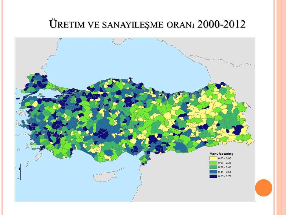 Ü RETIM VE SANAYILEŞME ORANı 2000-2012