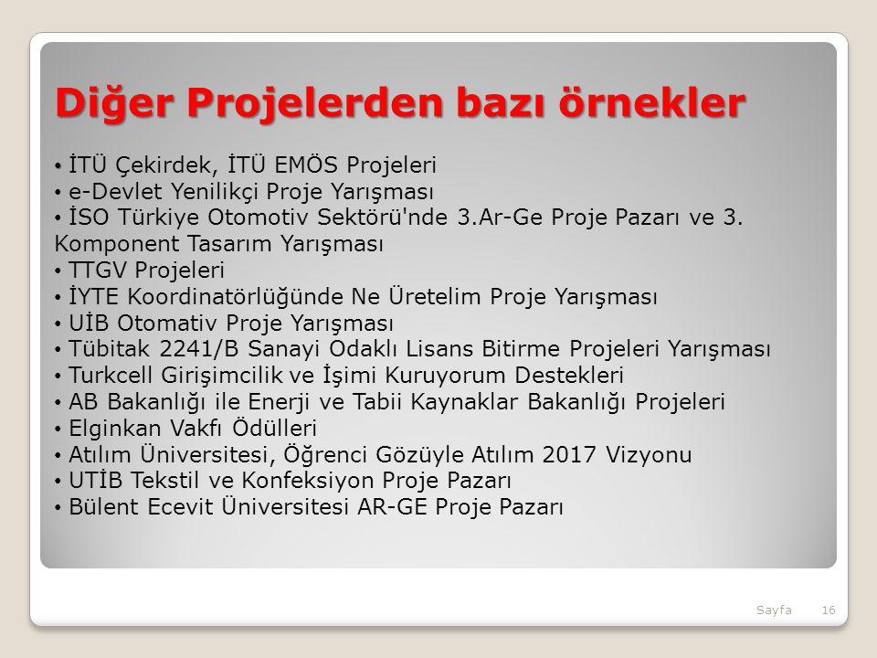Diğer Projelerden bazı örnekler İTÜ Çekirdek, İTÜ EMÖS Projeleri e-Devlet Yenilikçi Proje Yarışması İSO Türkiye Otomotiv Sektörü'nde 3.Ar-Ge Proje Paz