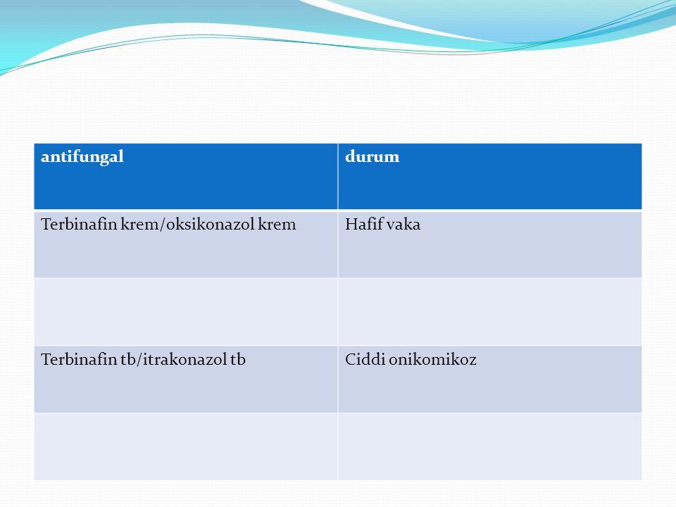 antifungaldurum Terbinafin krem/oksikonazol kremHafif vaka Terbinafin tb/itrakonazol tbCiddi onikomikoz