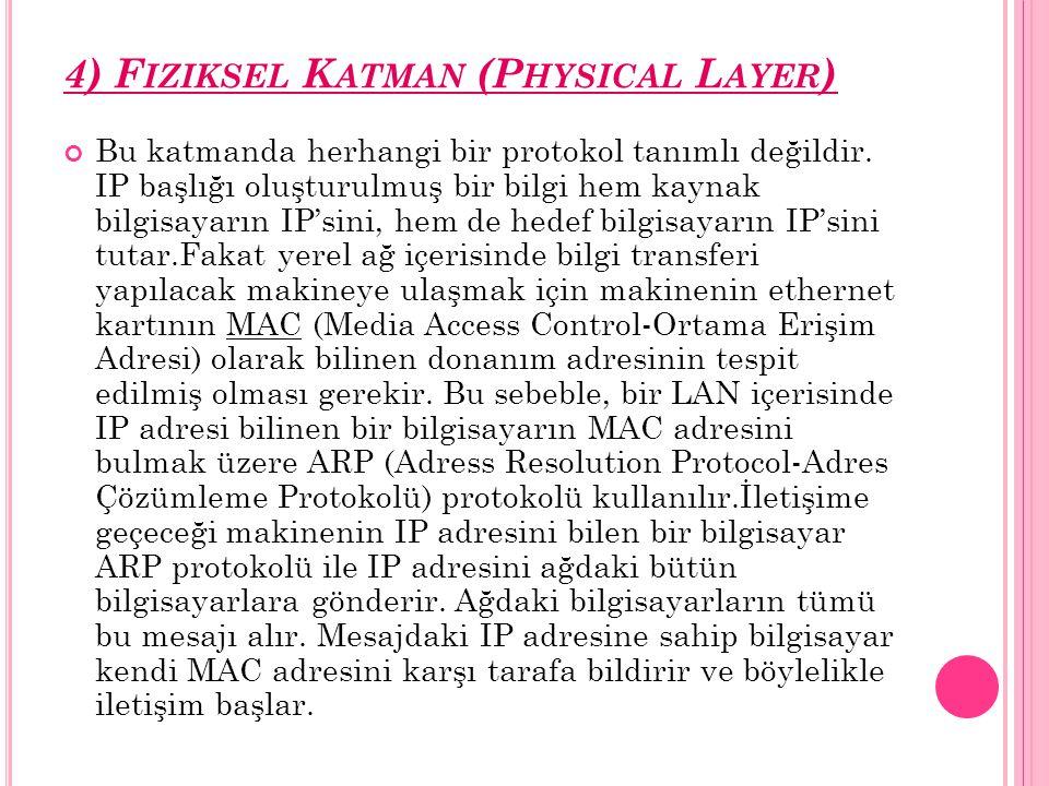 4) F IZIKSEL K ATMAN (P HYSICAL L AYER ) Bu katmanda herhangi bir protokol tanımlı değildir. IP başlığı oluşturulmuş bir bilgi hem kaynak bilgisayarın