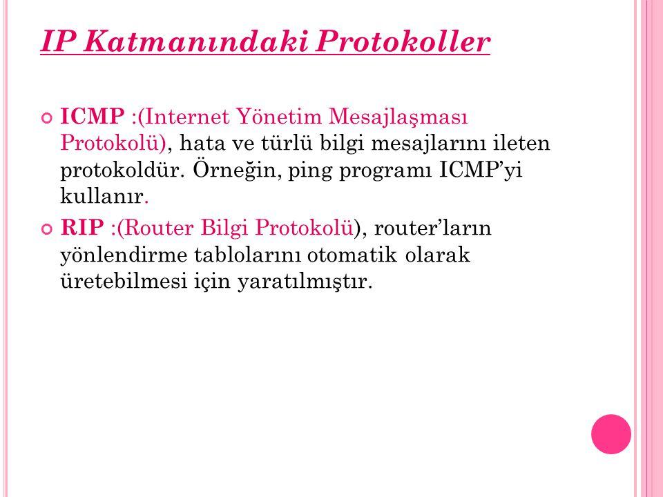 IP Katmanındaki Protokoller ICMP :(Internet Yönetim Mesajlaşması Protokolü), hata ve türlü bilgi mesajlarını ileten protokoldür. Örneğin, ping program