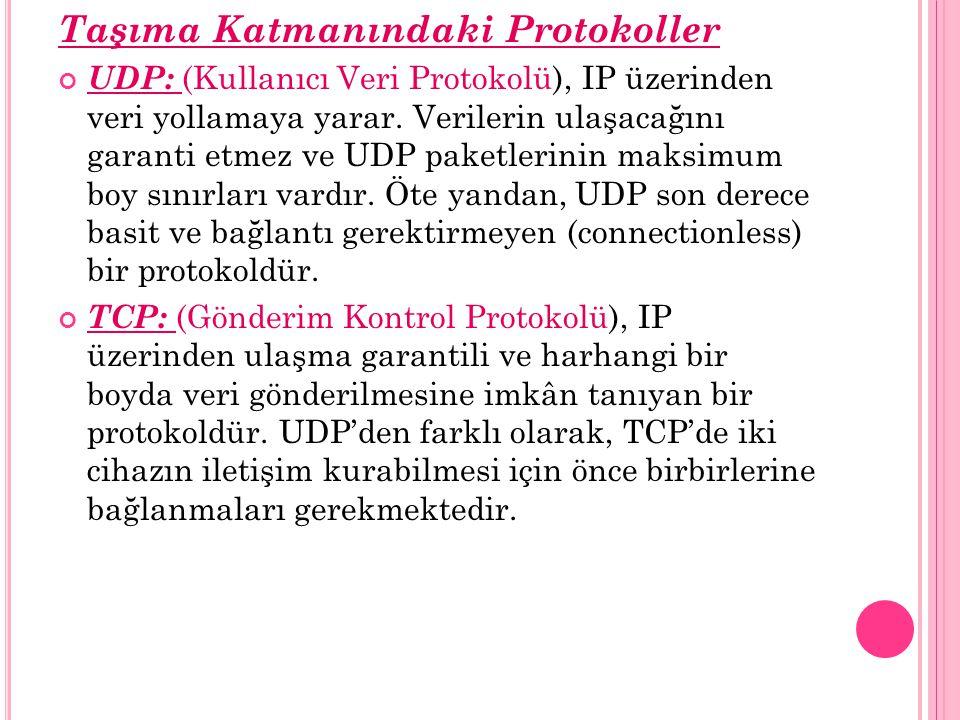 Taşıma Katmanındaki Protokoller UDP: (Kullanıcı Veri Protokolü), IP üzerinden veri yollamaya yarar. Verilerin ulaşacağını garanti etmez ve UDP paketle
