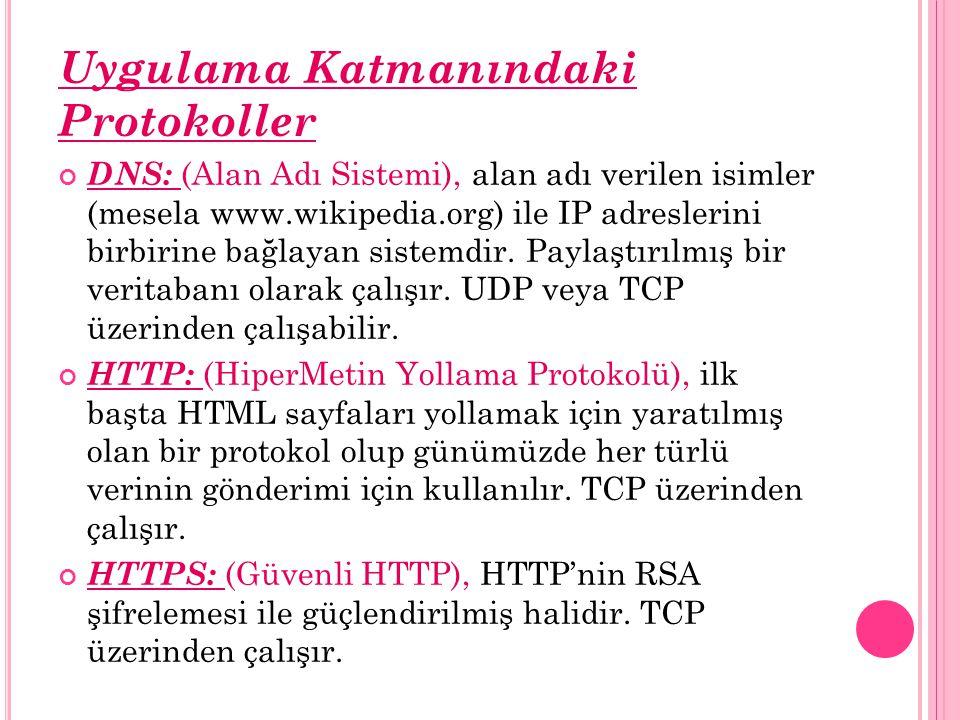 Uygulama Katmanındaki Protokoller DNS: (Alan Adı Sistemi), alan adı verilen isimler (mesela www.wikipedia.org) ile IP adreslerini birbirine bağlayan s