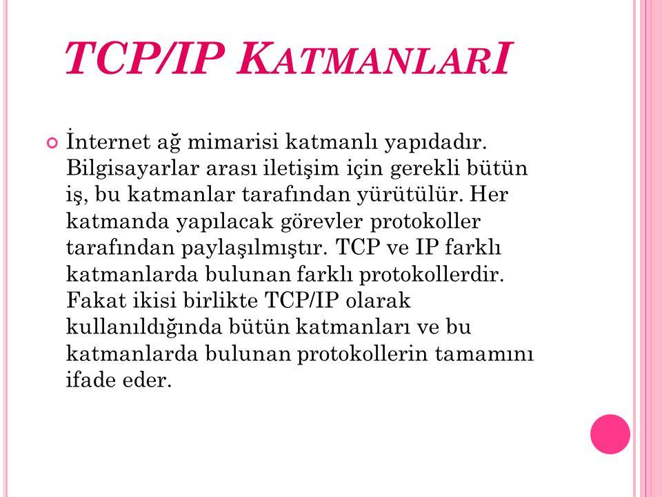 TCP/IP K ATMANLAR I İnternet ağ mimarisi katmanlı yapıdadır. Bilgisayarlar arası iletişim için gerekli bütün iş, bu katmanlar tarafından yürütülür. He
