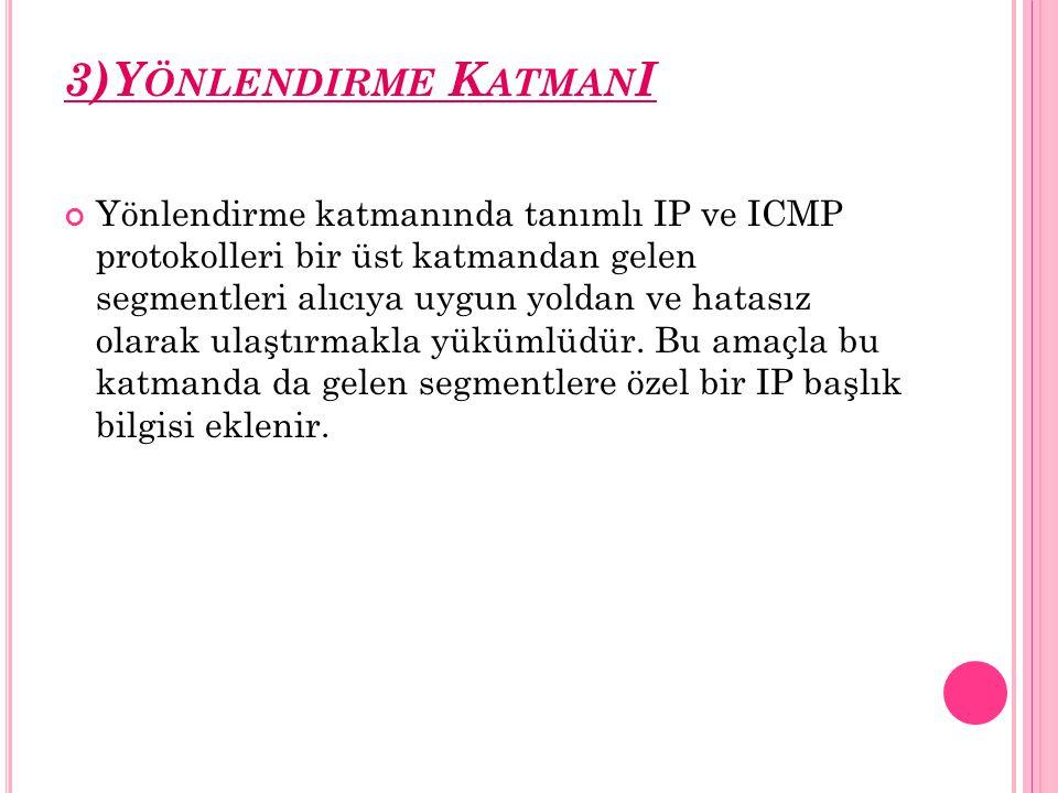 3)Y ÖNLENDIRME K ATMAN I Yönlendirme katmanında tanımlı IP ve ICMP protokolleri bir üst katmandan gelen segmentleri alıcıya uygun yoldan ve hatasız olarak ulaştırmakla yükümlüdür.