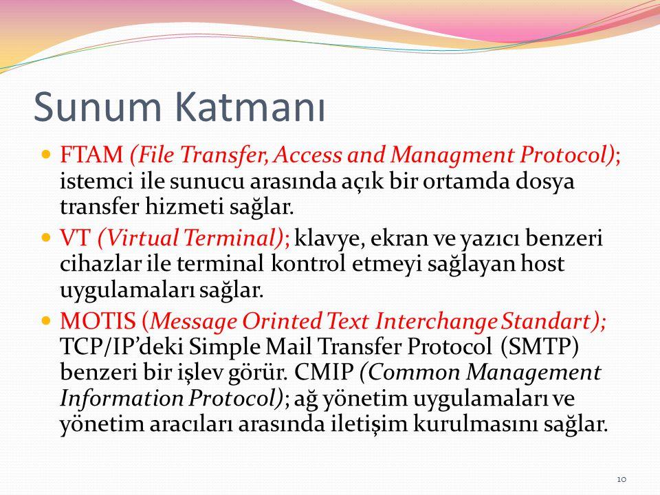 Sunum Katmanı FTAM (File Transfer, Access and Managment Protocol); istemci ile sunucu arasında açık bir ortamda dosya transfer hizmeti sağlar. VT (Vir