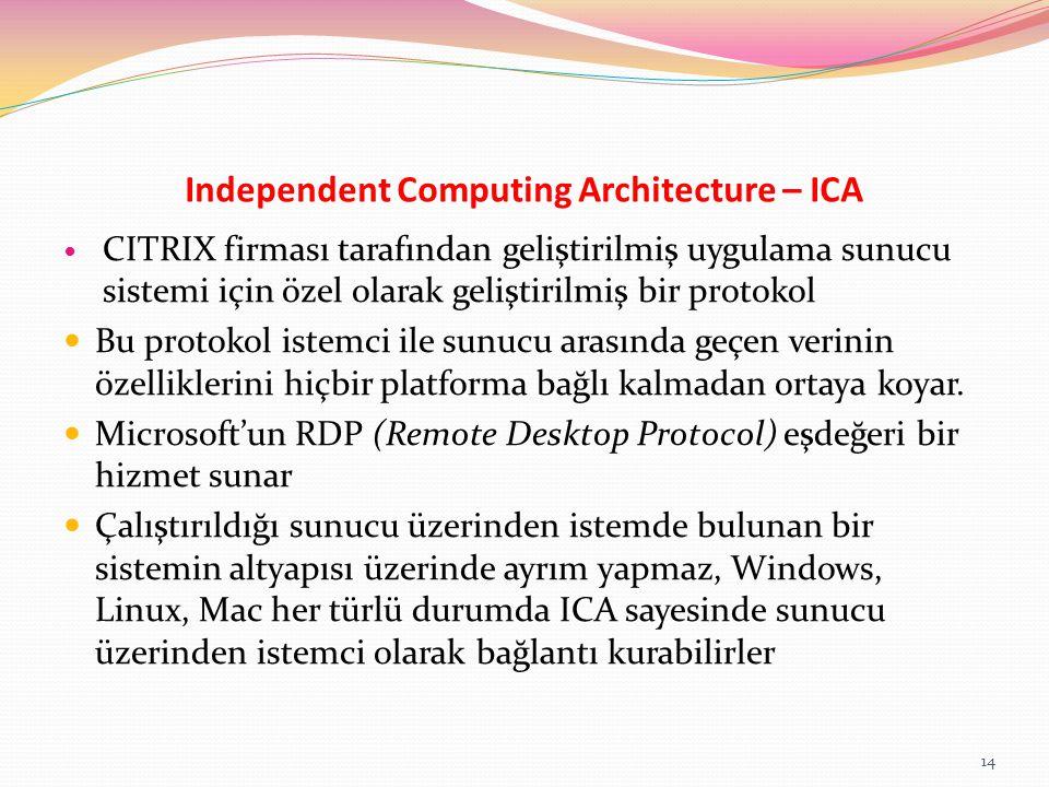 Independent Computing Architecture – ICA CITRIX firması tarafından geliştirilmiş uygulama sunucu sistemi için özel olarak geliştirilmiş bir protokol B