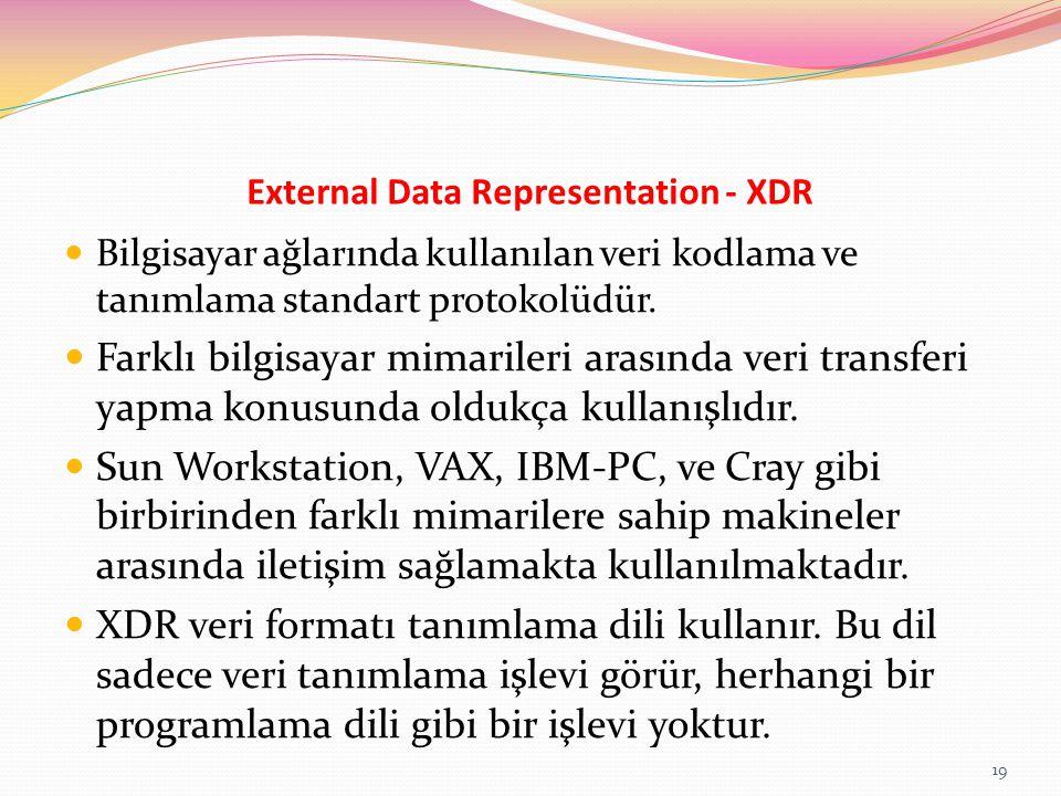 External Data Representation - XDR Bilgisayar ağlarında kullanılan veri kodlama ve tanımlama standart protokolüdür. Farklı bilgisayar mimarileri arası