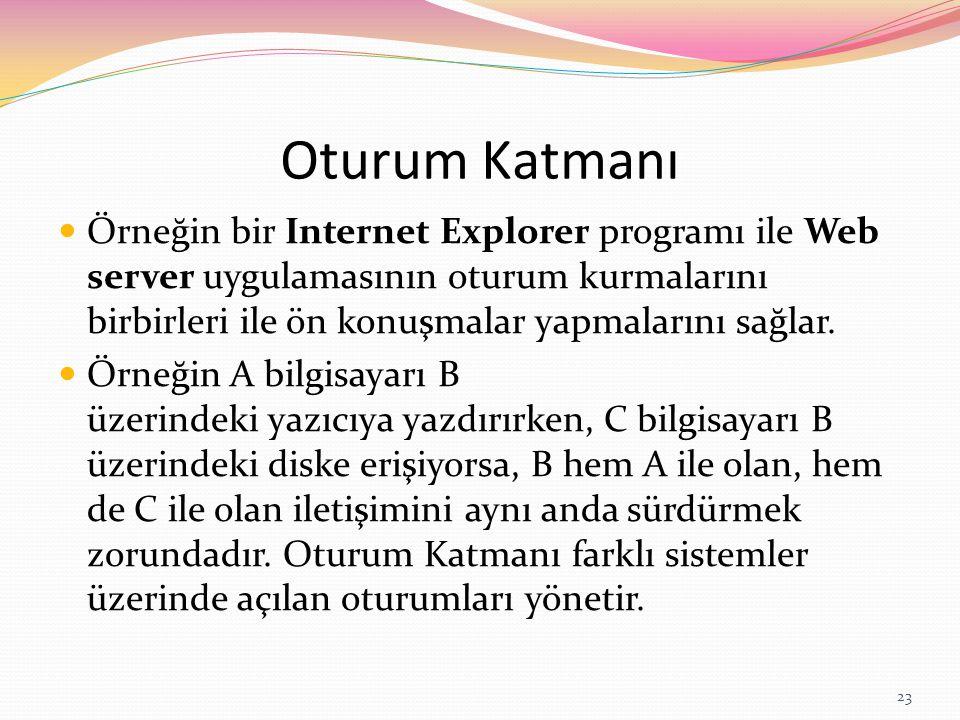Oturum Katmanı Örneğin bir Internet Explorer programı ile Web server uygulamasının oturum kurmalarını birbirleri ile ön konuşmalar yapmalarını sağlar.