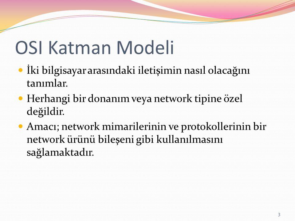 OSI Katman Modeli İki bilgisayar arasındaki iletişimin nasıl olacağını tanımlar. Herhangi bir donanım veya network tipine özel değildir. Amacı; networ