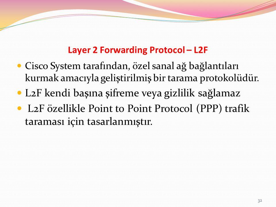 Layer 2 Forwarding Protocol – L2F Cisco System tarafından, özel sanal ağ bağlantıları kurmak amacıyla geliştirilmiş bir tarama protokolüdür. L2F kendi