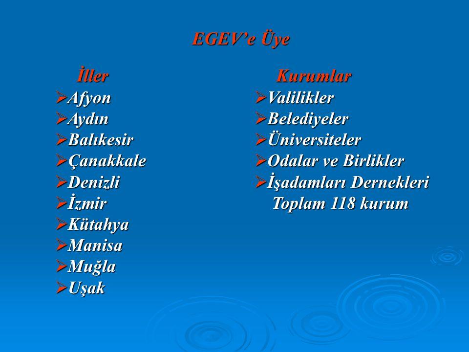 EGEV'e Üye  Afyon  Aydın  Balıkesir  Çanakkale  Denizli  İzmir  Kütahya  Manisa  Muğla  Uşak  Valilikler  Belediyeler  Üniversiteler  Od