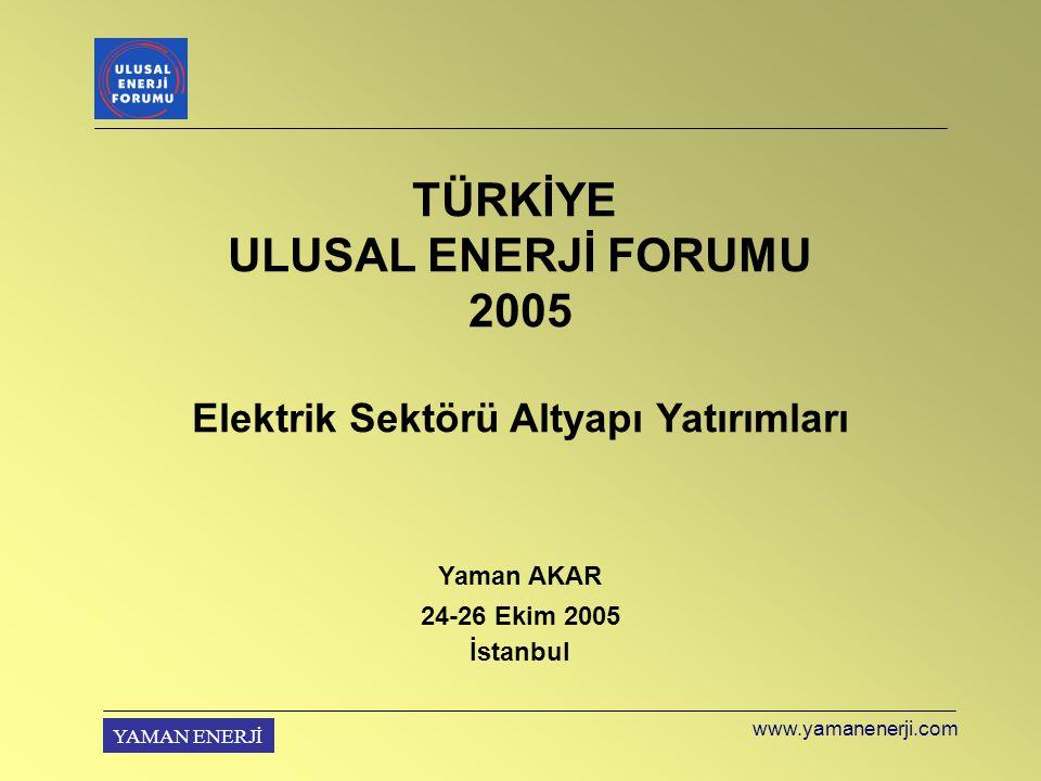 YAMAN ENERJİ TÜRKİYE ULUSAL ENERJİ FORUMU 2005 Elektrik Sektörü Altyapı Yatırımları Yaman AKAR 24-26 Ekim 2005 İstanbul www.yamanenerji.com