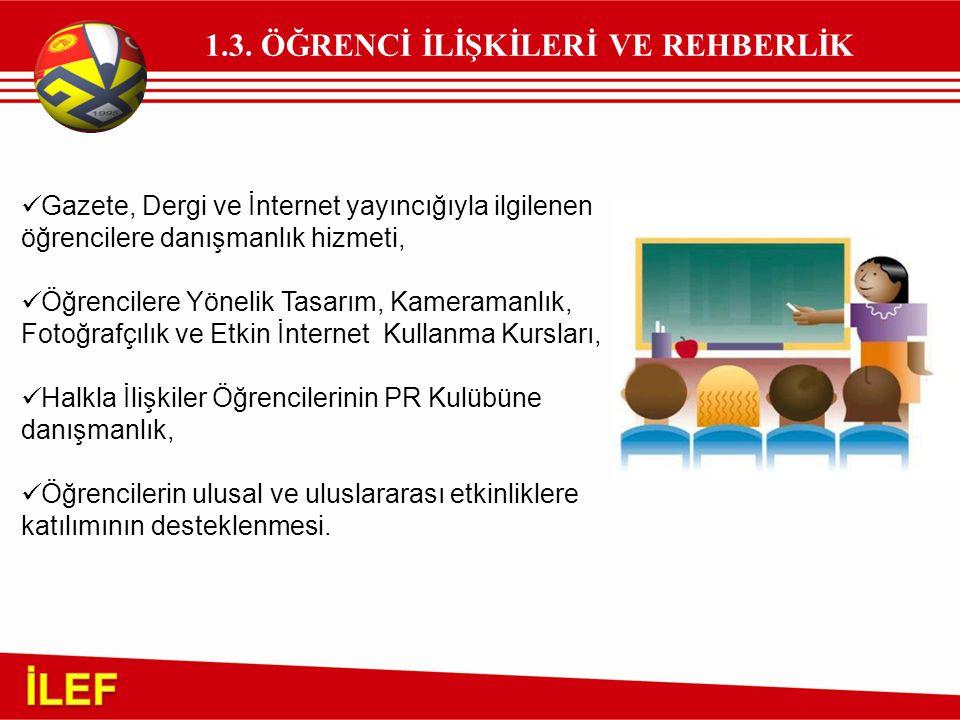 1.3. ÖĞRENCİ İLİŞKİLERİ VE REHBERLİK Gazete, Dergi ve İnternet yayıncığıyla ilgilenen öğrencilere danışmanlık hizmeti, Öğrencilere Yönelik Tasarım, Ka
