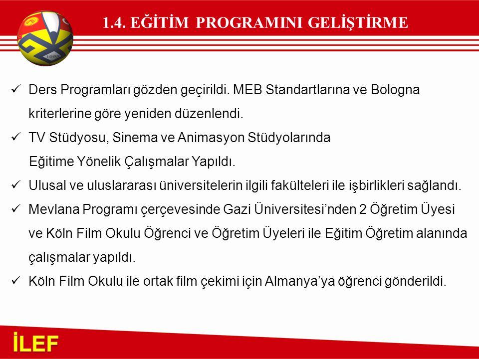 1.4. EĞİTİM PROGRAMINI GELİŞTİRME Ders Programları gözden geçirildi. MEB Standartlarına ve Bologna kriterlerine göre yeniden düzenlendi. TV Stüdyosu,