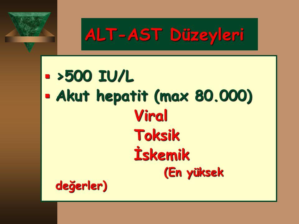 ALT-AST Düzeyleri  >500 IU/L  Akut hepatit (max 80.000) ViralToksik İskemik (En yüksek değerler)