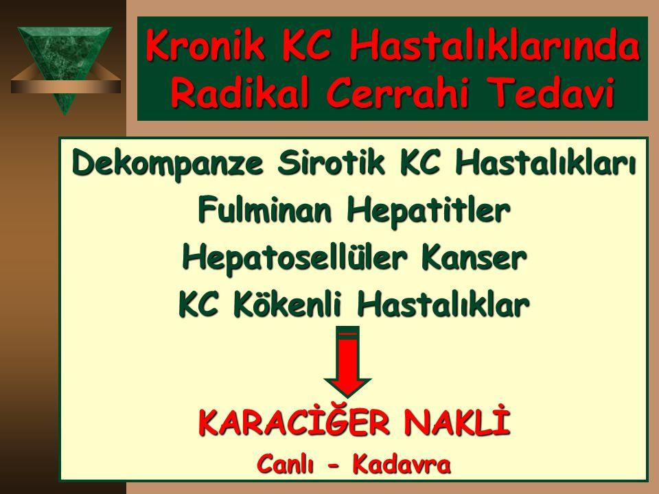 Kronik KC Hastalıklarında Radikal Cerrahi Tedavi Dekompanze Sirotik KC Hastalıkları Fulminan Hepatitler Hepatosellüler Kanser KC Kökenli Hastalıklar K