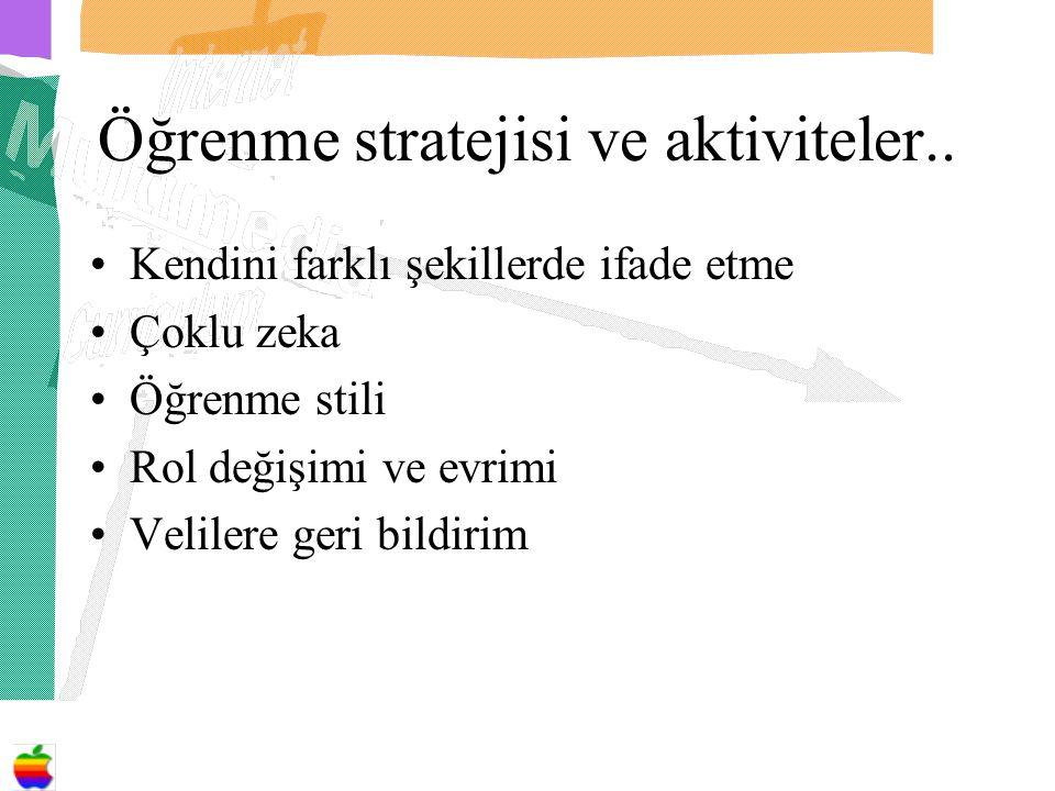 Öğrenme stratejisi ve aktiviteler..