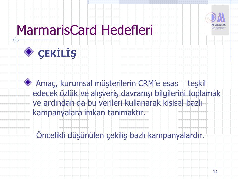 11 MarmarisCard Hedefleri ÇEKİLİŞ Amaç, kurumsal müşterilerin CRM'e esas teşkil edecek özlük ve alışveriş davranışı bilgilerini toplamak ve ardından d