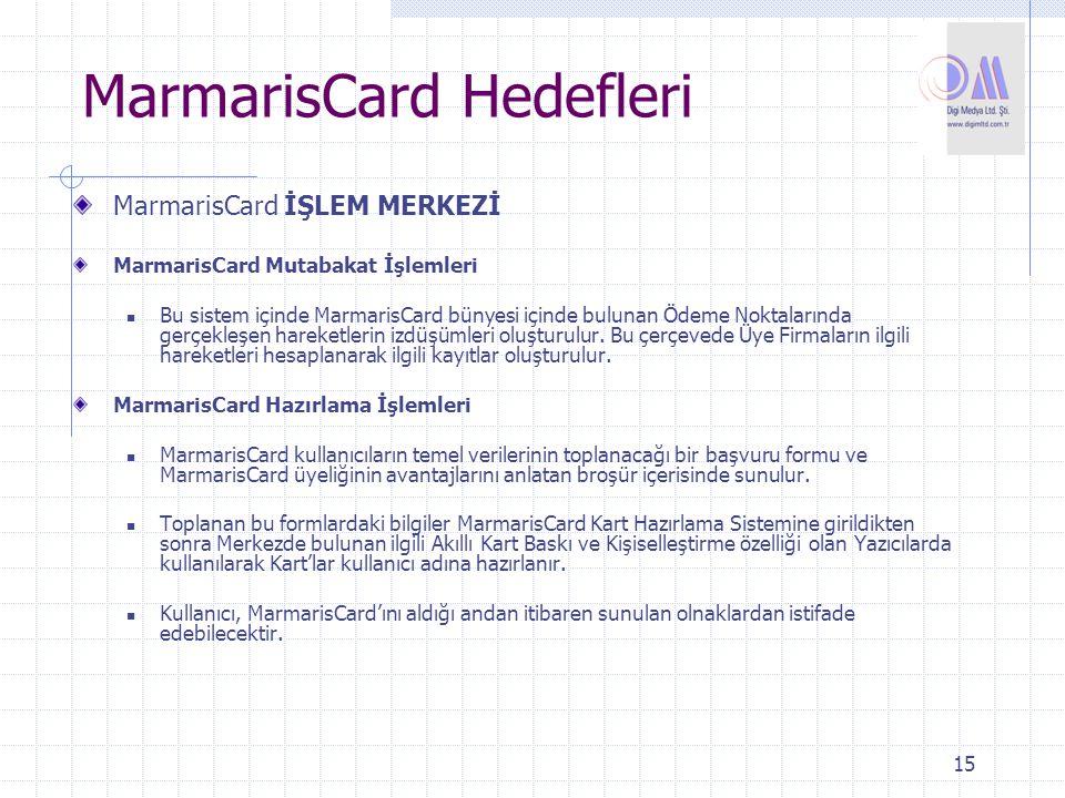 15 MarmarisCard Hedefleri MarmarisCard İŞLEM MERKEZİ MarmarisCard Mutabakat İşlemleri Bu sistem içinde MarmarisCard bünyesi içinde bulunan Ödeme Nokta