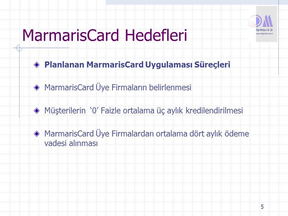 5 Planlanan MarmarisCard Uygulaması Süreçleri MarmarisCard Üye Firmaların belirlenmesi Müşterilerin '0' Faizle ortalama üç aylık kredilendirilmesi Mar