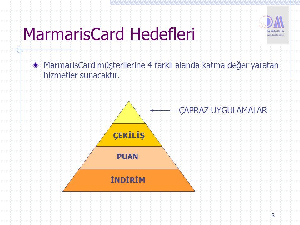 8 MarmarisCard Hedefleri MarmarisCard müşterilerine 4 farklı alanda katma değer yaratan hizmetler sunacaktır. ÇEKİLİŞ PUAN İNDİRİM ÇAPRAZ UYGULAMALAR