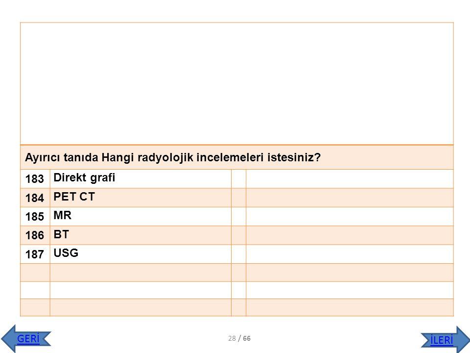 Ayırıcı tanıda Hangi radyolojik incelemeleri istesiniz? 183 Direkt grafi 184 PET CT 185 MR 186 BT 187 USG İLERİ GERİ 28/ 66
