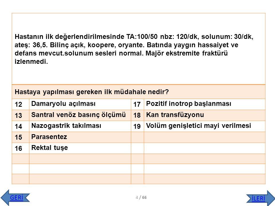 Hastanın ilk değerlendirilmesinde TA:100/50 nbz: 120/dk, solunum: 30/dk, ateş: 36,5. Bilinç açık, koopere, oryante. Batında yaygın hassaiyet ve defans