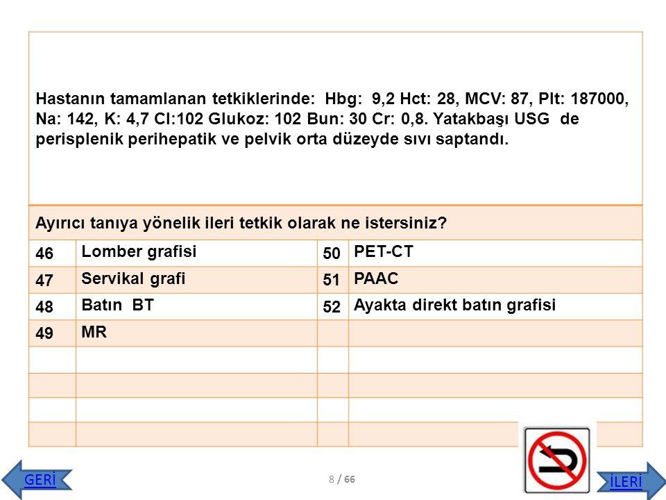 Hastanın tamamlanan tetkiklerinde: Hbg: 9,2 Hct: 28, MCV: 87, Plt: 187000, Na: 142, K: 4,7 Cl:102 Glukoz: 102 Bun: 30 Cr: 0,8. Yatakbaşı USG de perisp
